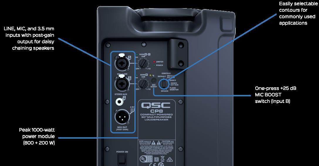 CP Series - Active Loudspeakers - Loudspeakers - Products