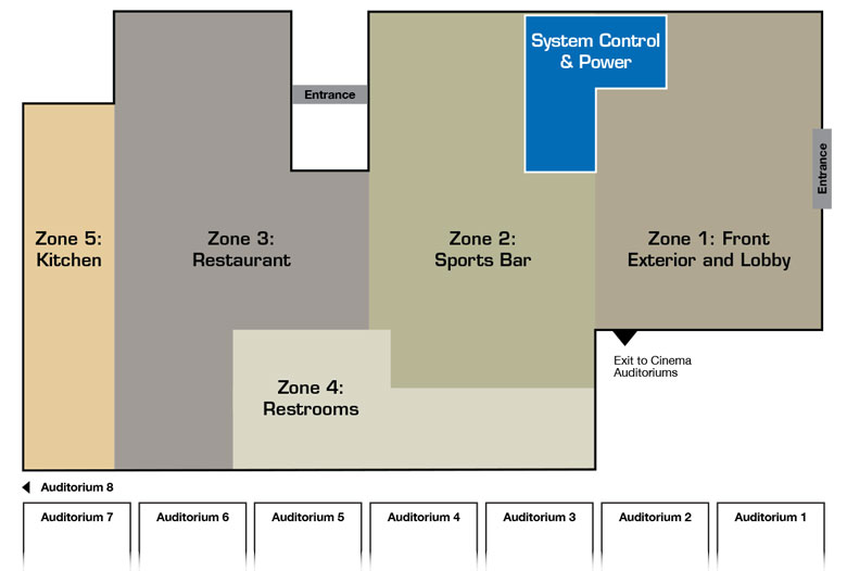 Q-SYS Zone Diagram of Alamo Drafthouse System showing