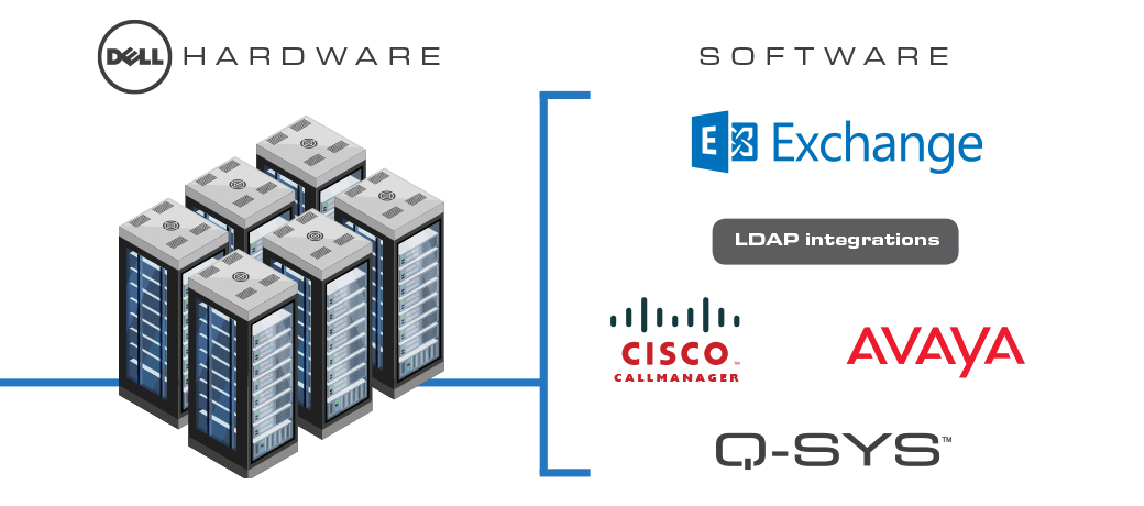 Enterprise-wide Audio, Video, & Control - Solutions - Q-SYS Platform