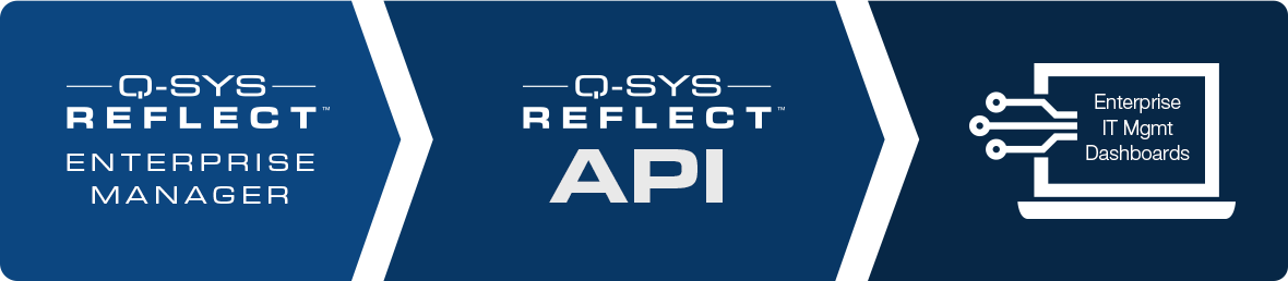 Control without Compromise introducing Q-SYS Control - API graphic