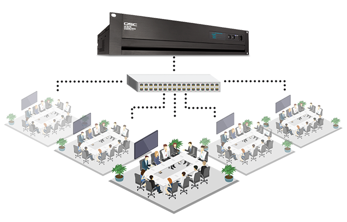 Control without Compromise introducing Q-SYS Control - addRooms